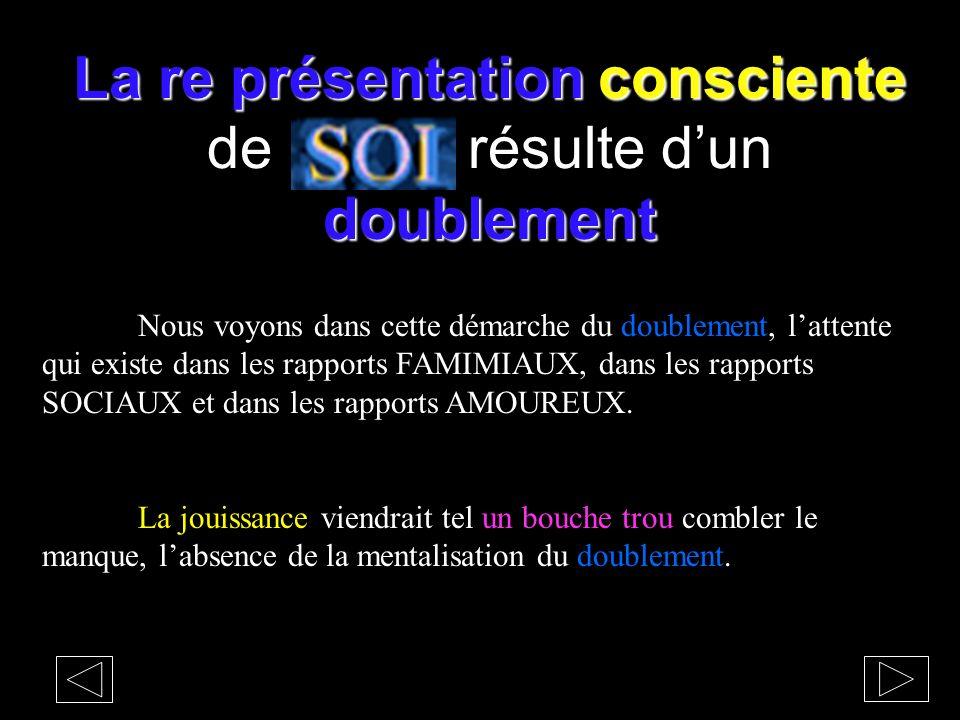 La re présentation consciente de résulte d'un doublement