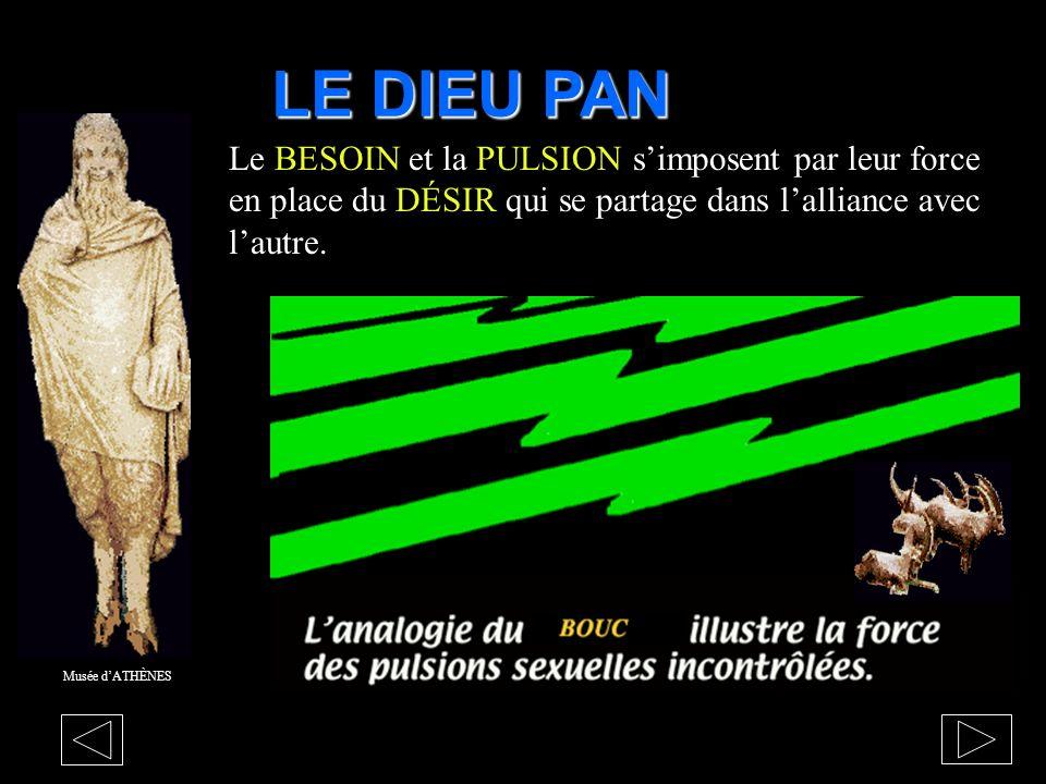 LE DIEU PAN Le BESOIN et la PULSION s'imposent par leur force en place du DÉSIR qui se partage dans l'alliance avec l'autre.