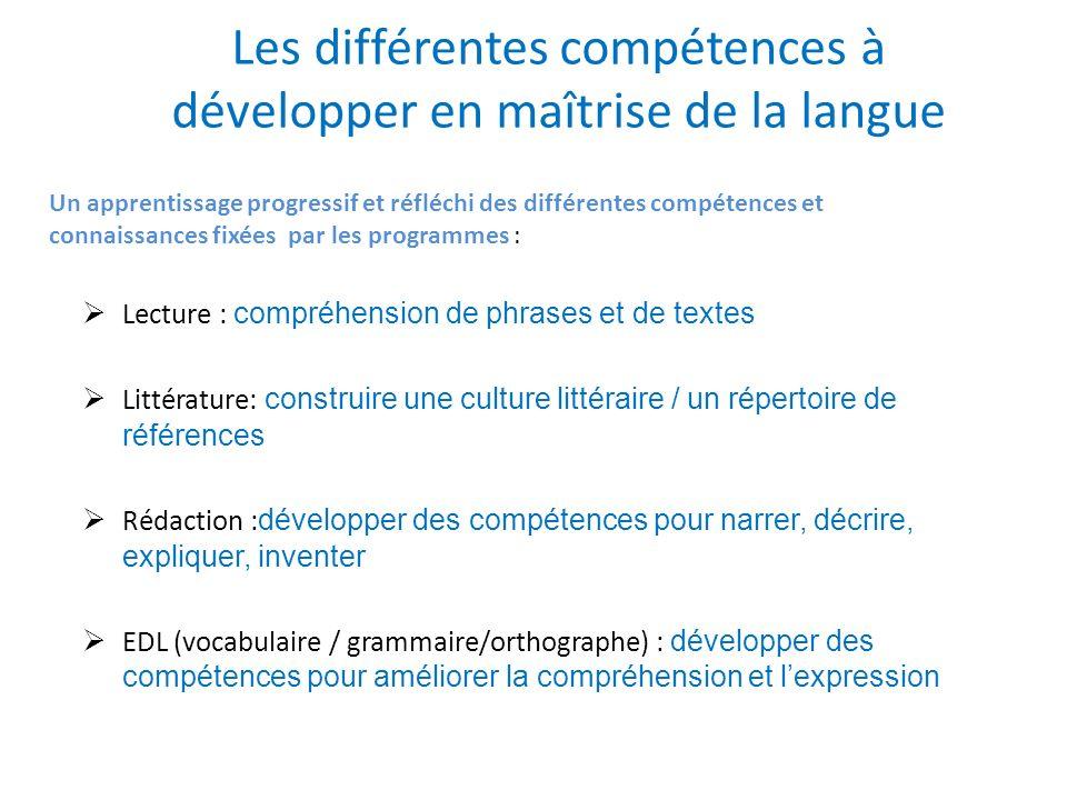 Les différentes compétences à développer en maîtrise de la langue