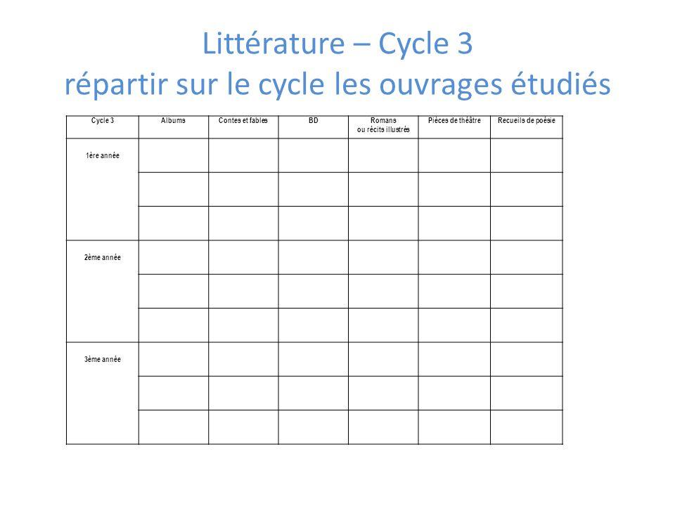 Littérature – Cycle 3 répartir sur le cycle les ouvrages étudiés