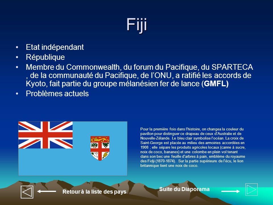 Fiji Etat indépendant République
