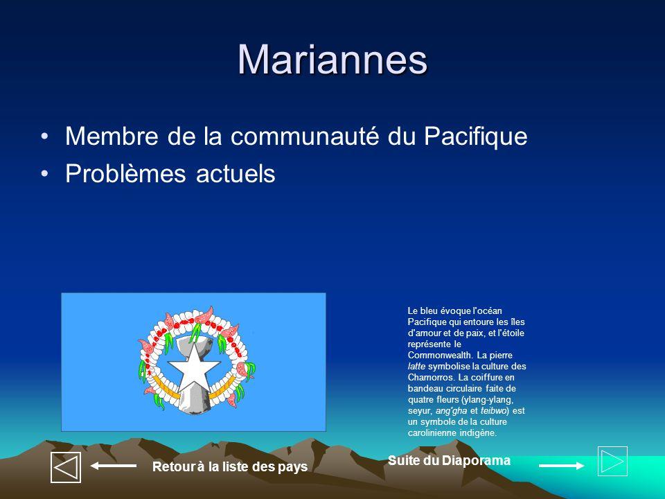 Mariannes Membre de la communauté du Pacifique Problèmes actuels