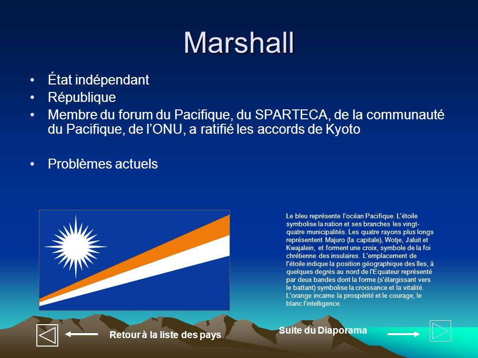 Marshall État indépendant République