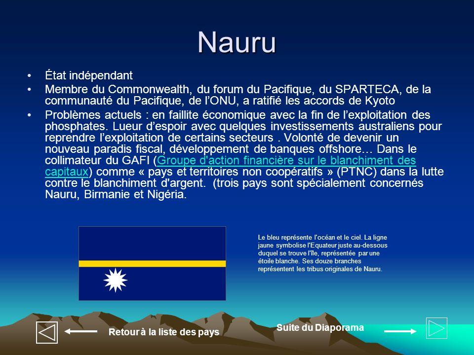 Nauru État indépendant