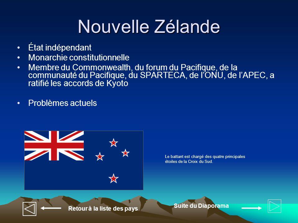 Nouvelle Zélande État indépendant Monarchie constitutionnelle