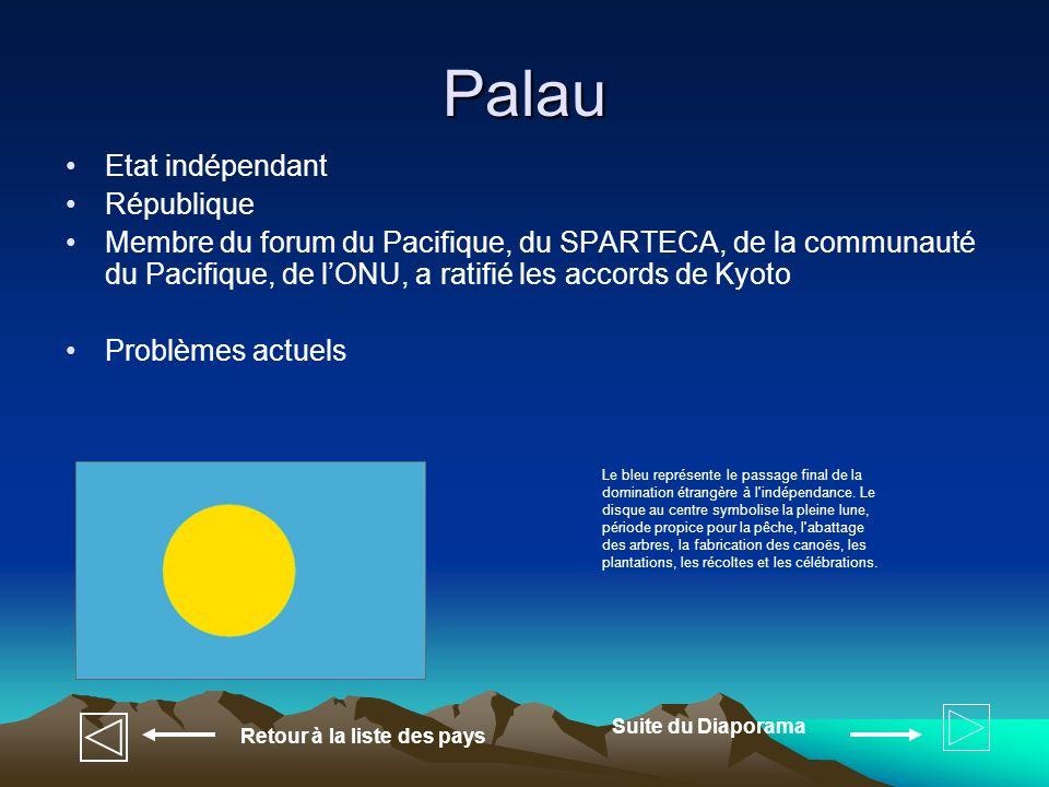 Palau Etat indépendant République