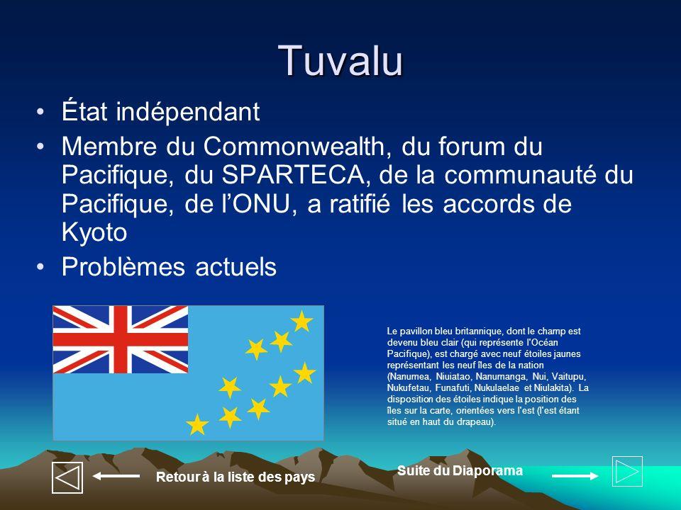 Tuvalu État indépendant
