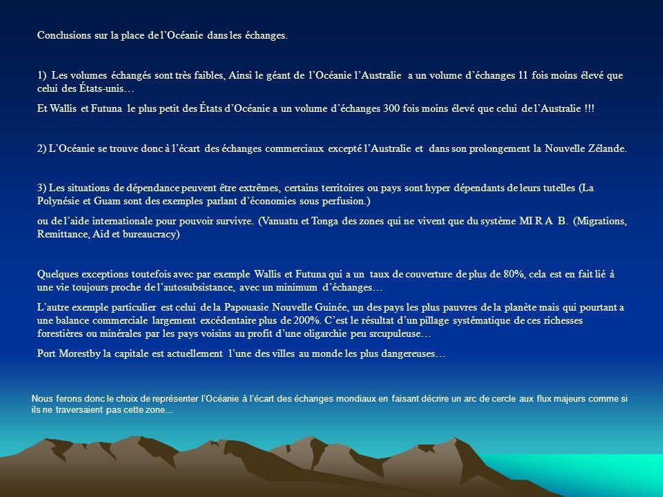 Conclusions sur la place de l'Océanie dans les échanges.