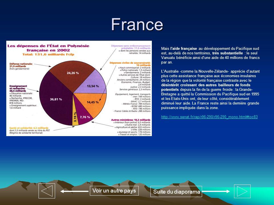 France Voir un autre pays Suite du diaporama