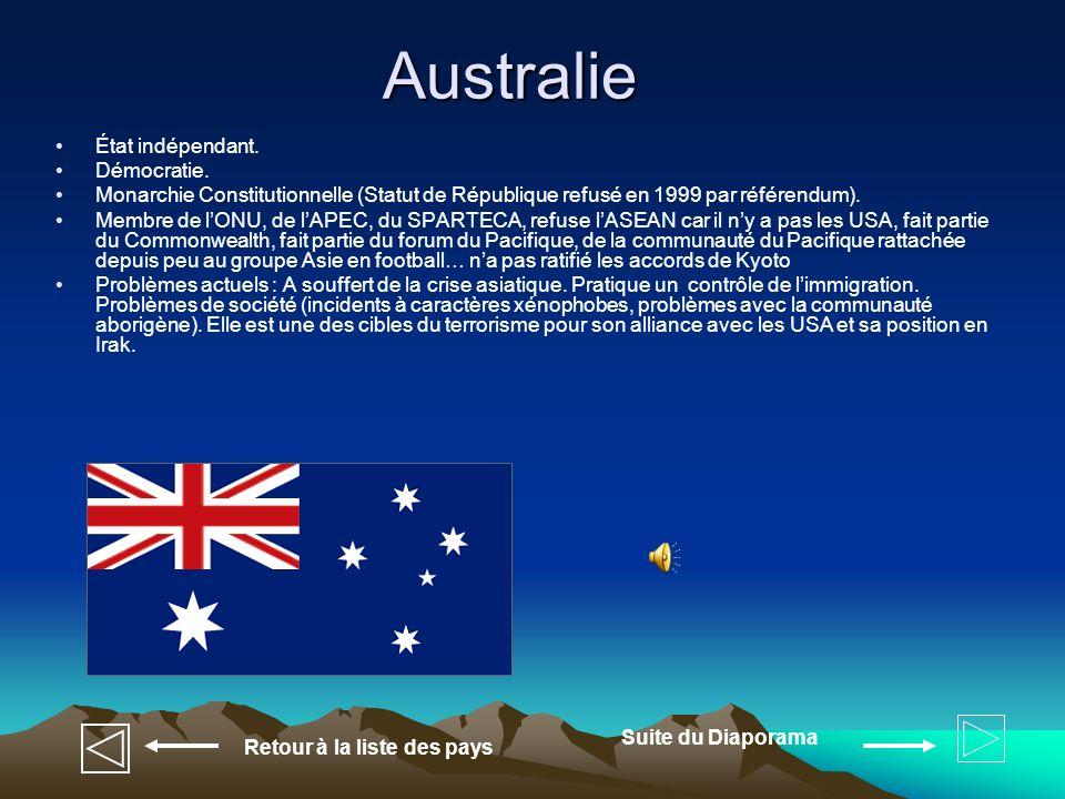 Australie État indépendant. Démocratie.