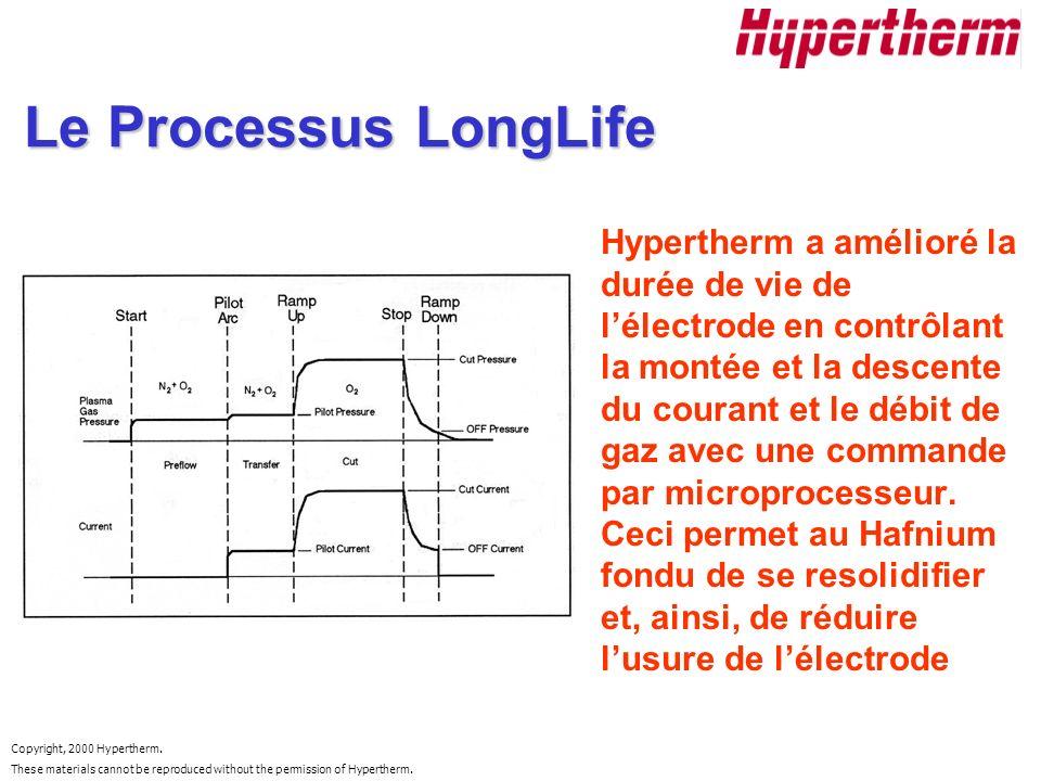 Le Processus LongLife