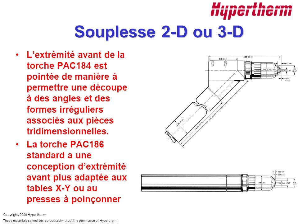 Souplesse 2-D ou 3-D