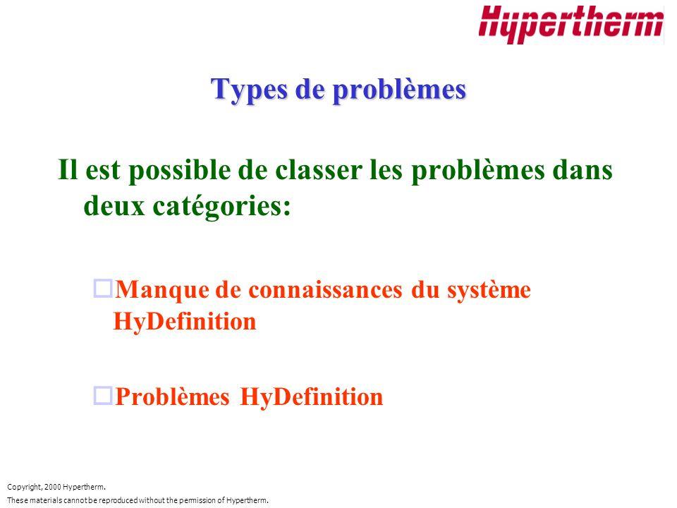 Il est possible de classer les problèmes dans deux catégories: