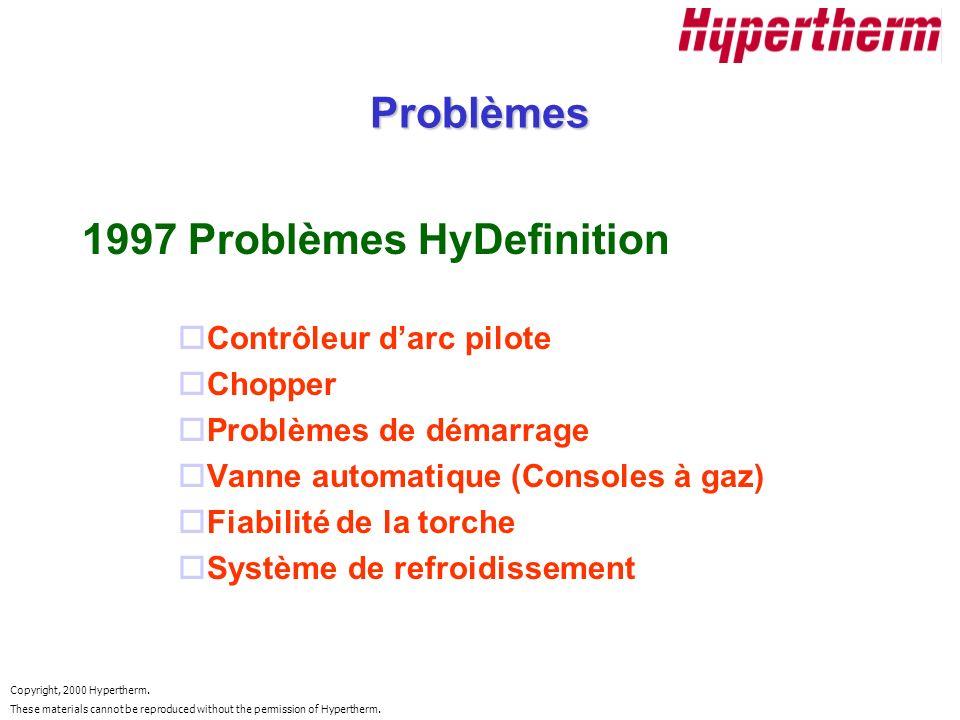 1997 Problèmes HyDefinition
