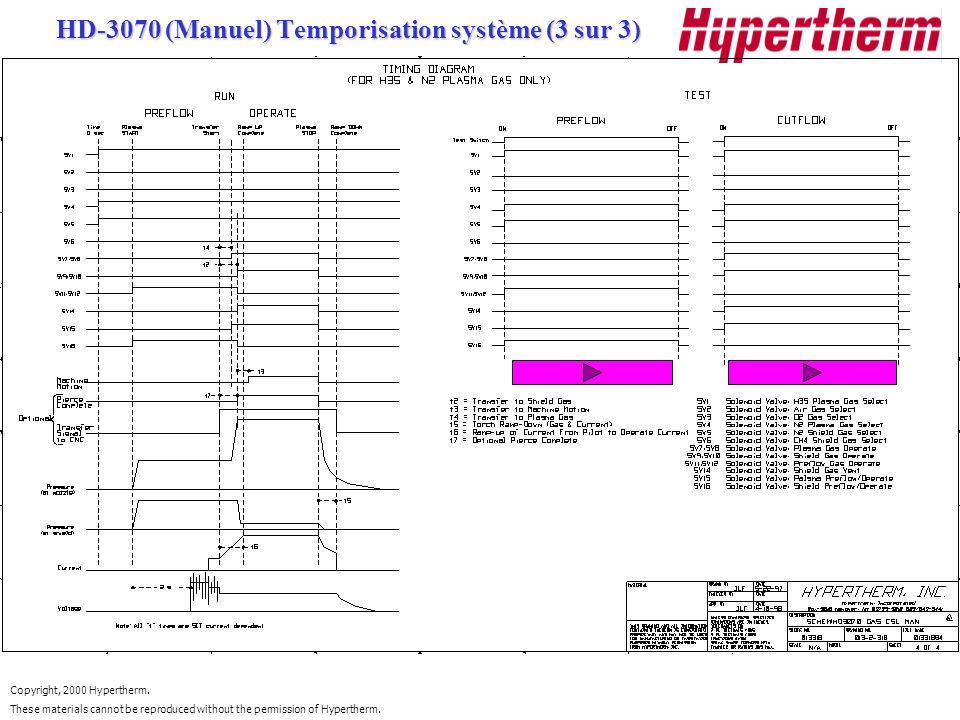 HD-3070 (Manuel) Temporisation système (3 sur 3)