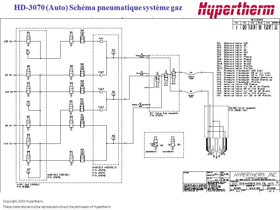 HD-3070 (Auto) Schéma pneumatique système gaz