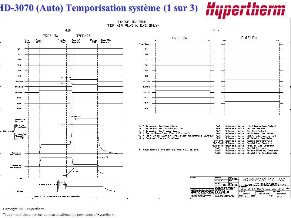 HD-3070 (Auto) Temporisation système (1 sur 3)