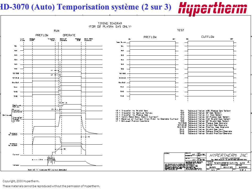 HD-3070 (Auto) Temporisation système (2 sur 3)