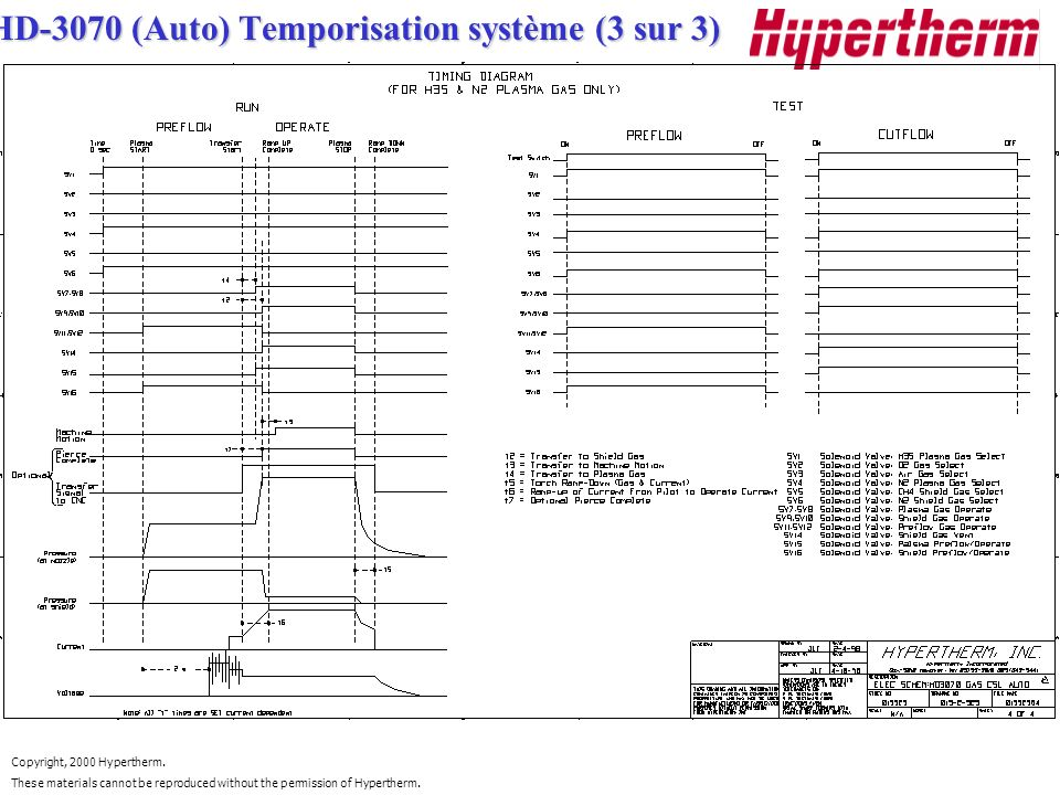 HD-3070 (Auto) Temporisation système (3 sur 3)