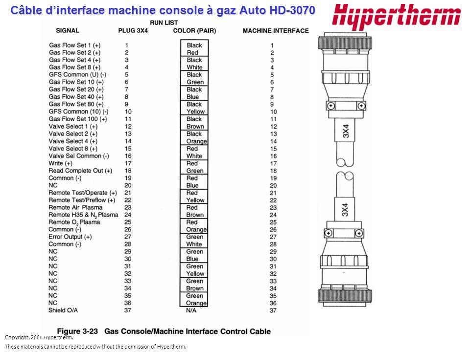 Câble d'interface machine console à gaz Auto HD-3070