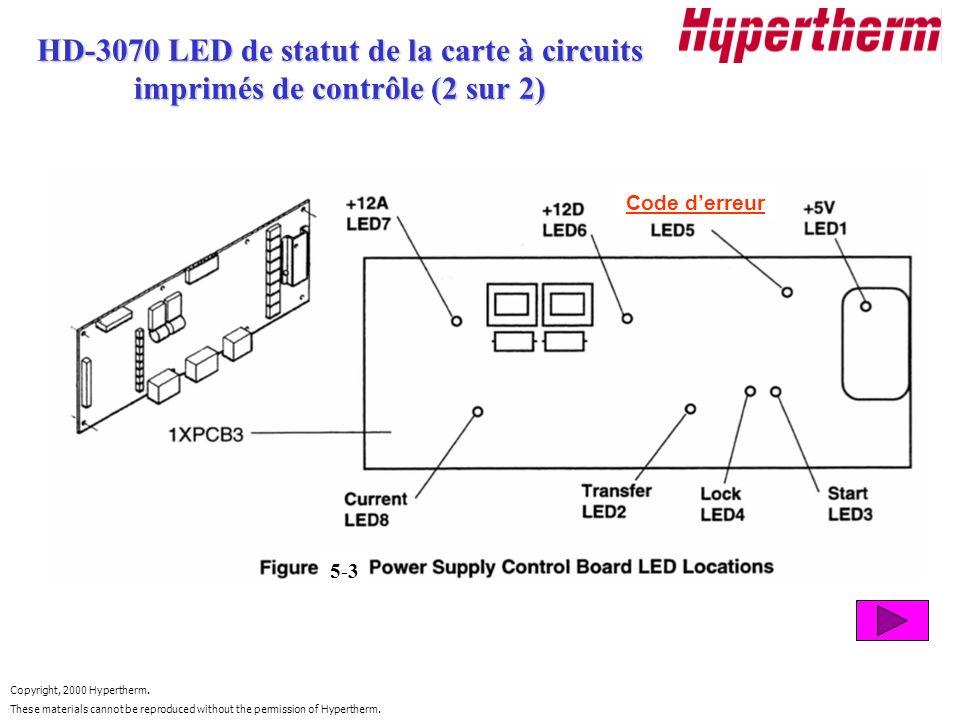 HD-3070 LED de statut de la carte à circuits imprimés de contrôle (2 sur 2)