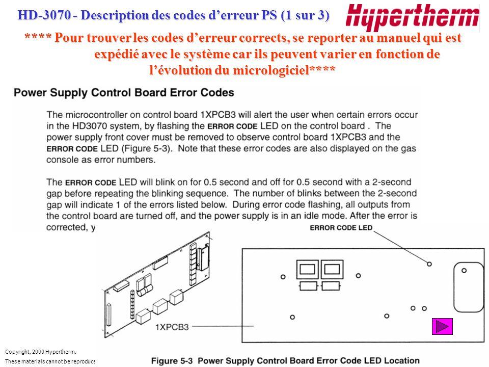 HD-3070 - Description des codes d'erreur PS (1 sur 3)