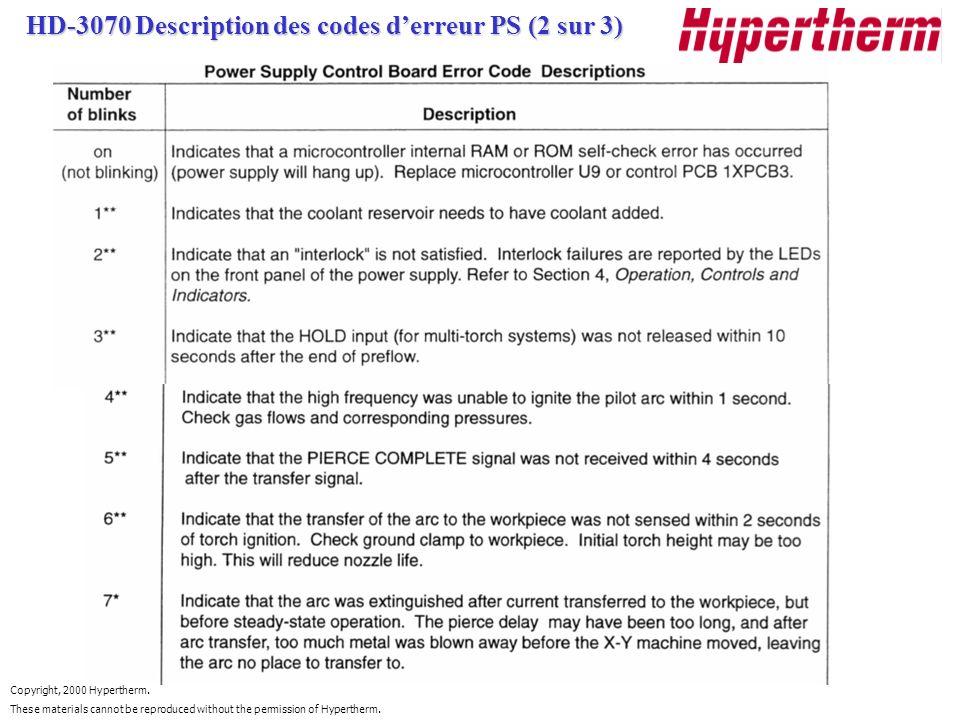 HD-3070 Description des codes d'erreur PS (2 sur 3)
