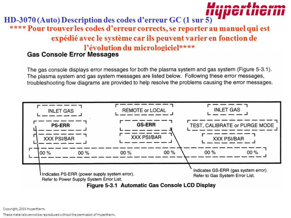 HD-3070 (Auto) Description des codes d'erreur GC (1 sur 5)