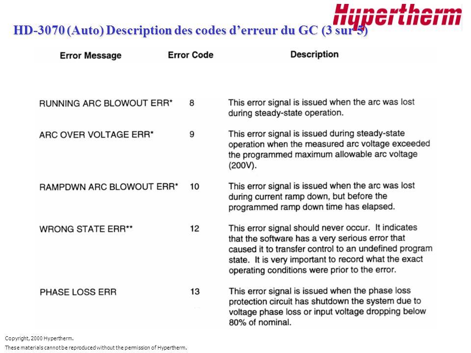 HD-3070 (Auto) Description des codes d'erreur du GC (3 sur 5)