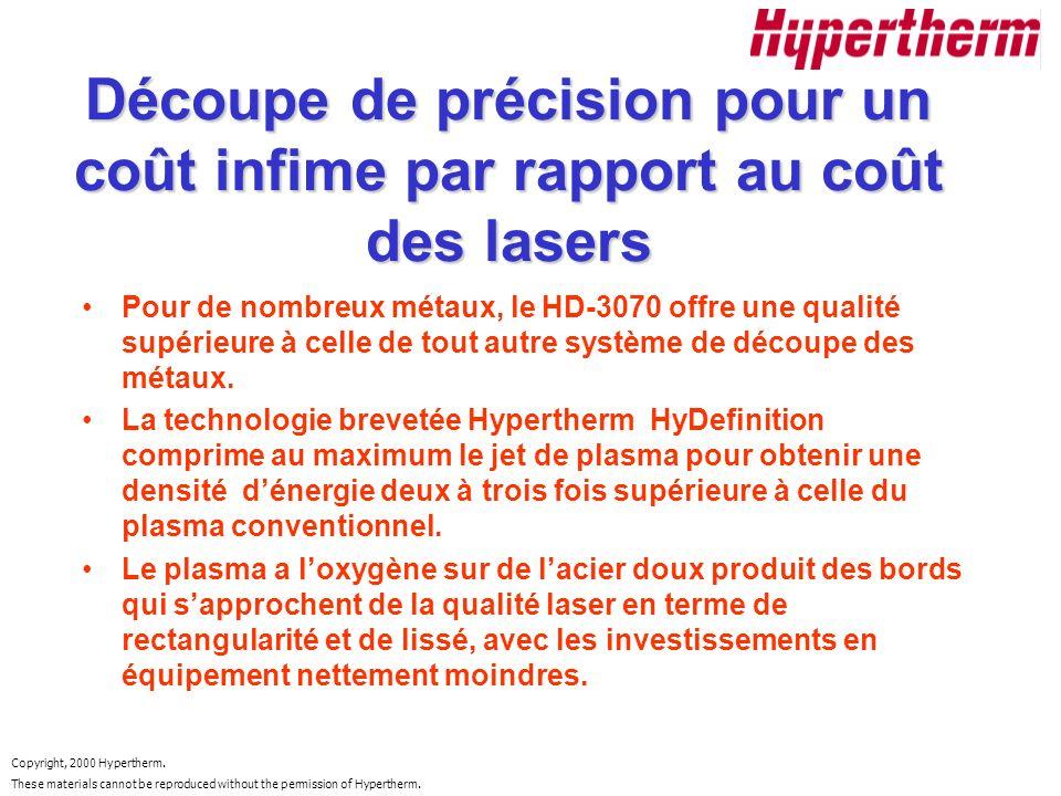 Découpe de précision pour un coût infime par rapport au coût des lasers