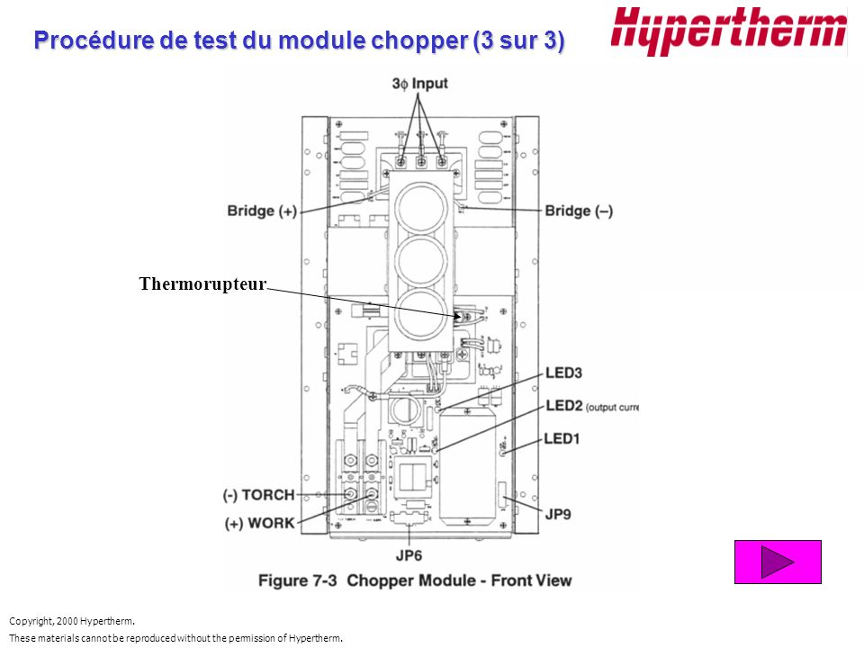 Procédure de test du module chopper (3 sur 3)