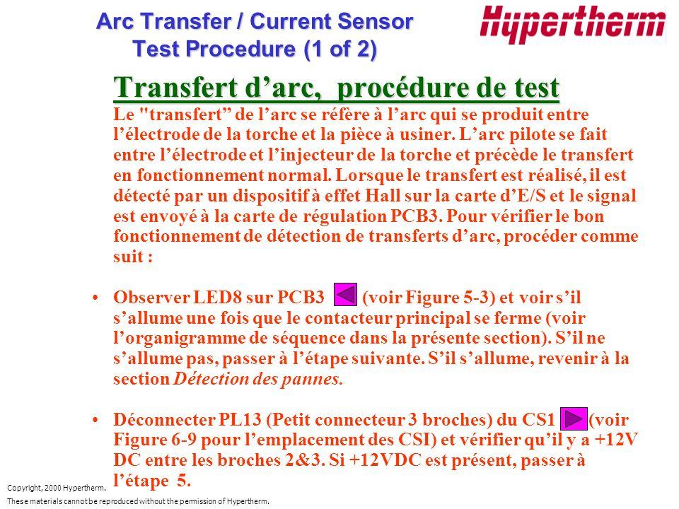 Arc Transfer / Current Sensor Test Procedure (1 of 2)