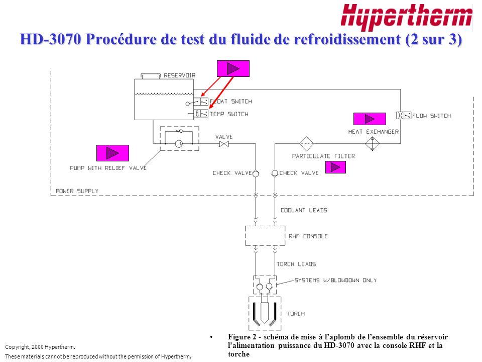 HD-3070 Procédure de test du fluide de refroidissement (2 sur 3)