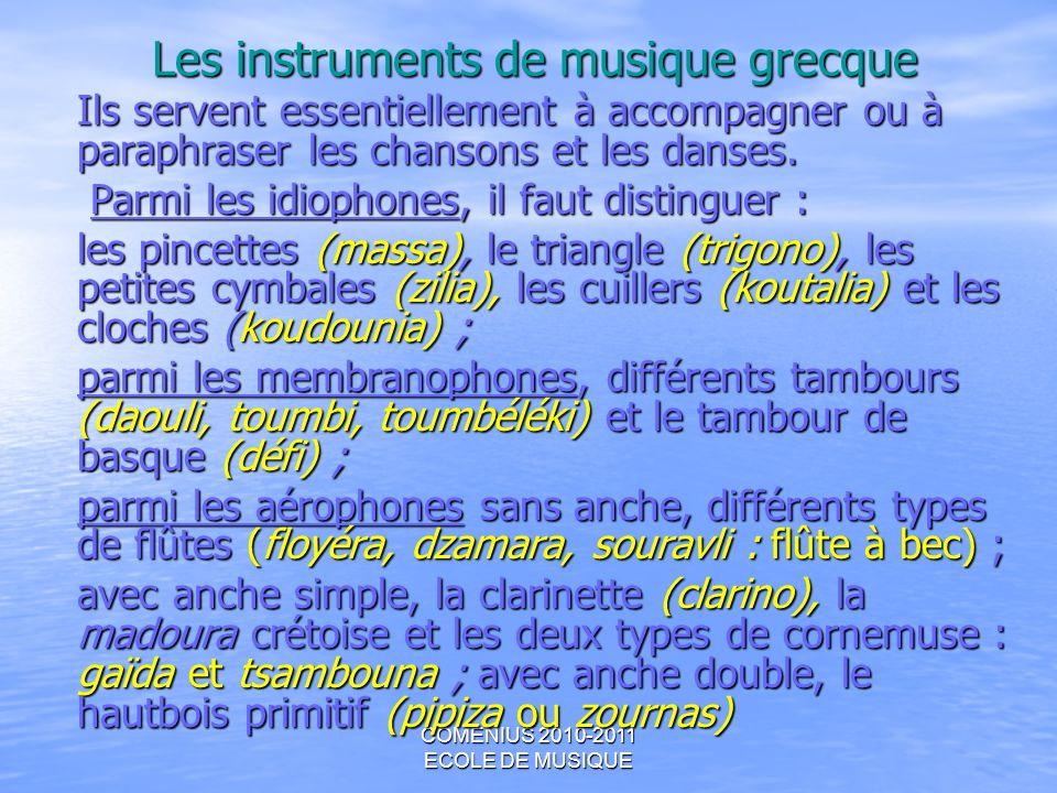 Les instruments de musique grecque