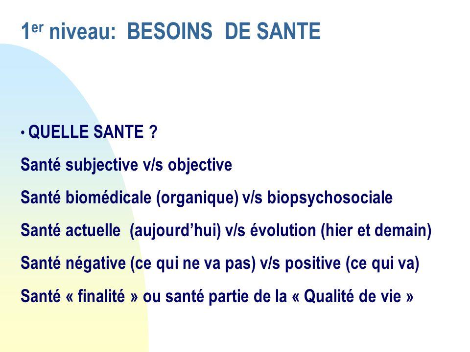 1er niveau: BESOINS DE SANTE