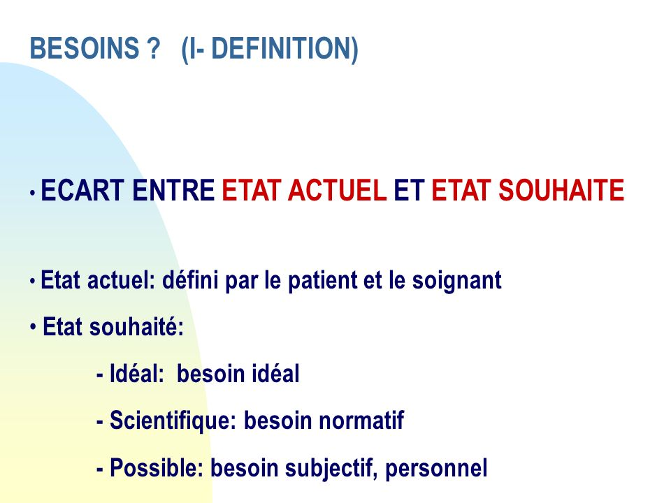 BESOINS (I- DEFINITION)