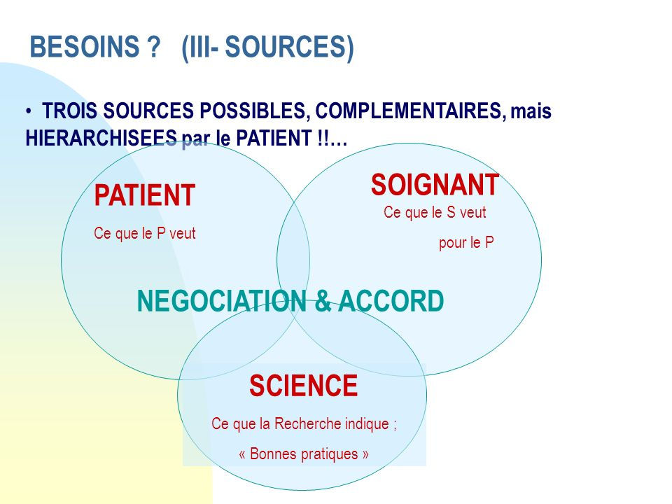 BESOINS (III- SOURCES)