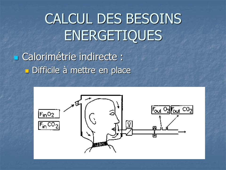 CALCUL DES BESOINS ENERGETIQUES
