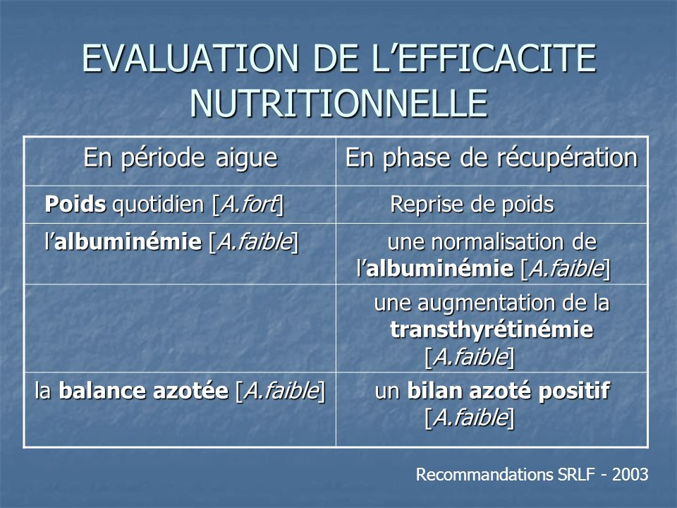 EVALUATION DE L'EFFICACITE NUTRITIONNELLE