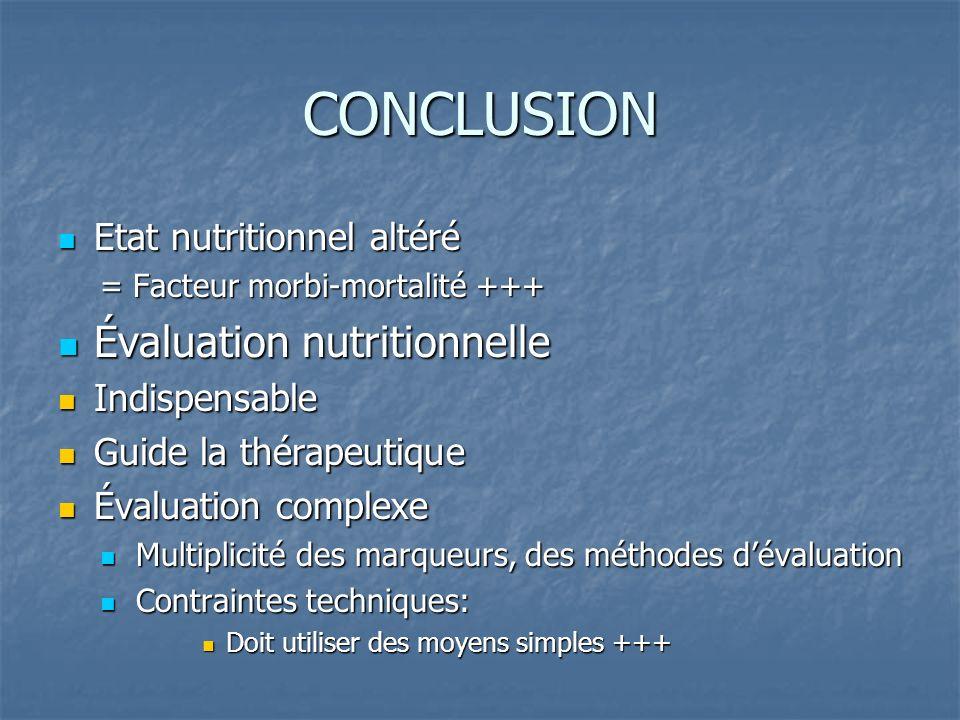 CONCLUSION Évaluation nutritionnelle Etat nutritionnel altéré