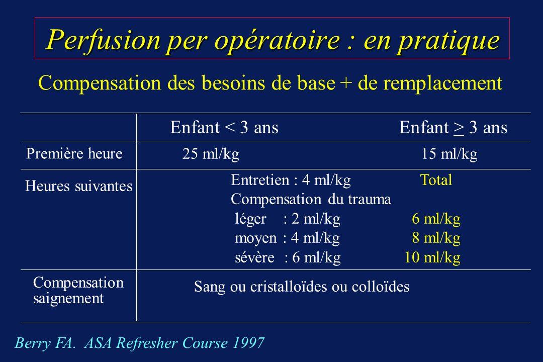 Perfusion per opératoire : en pratique