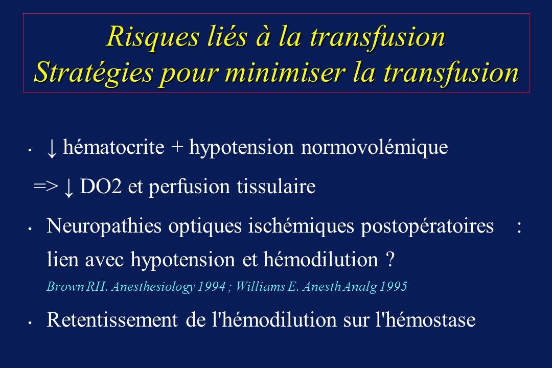 Risques liés à la transfusion Stratégies pour minimiser la transfusion