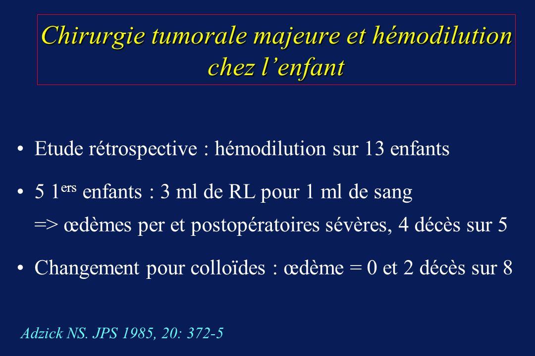 Chirurgie tumorale majeure et hémodilution chez l'enfant