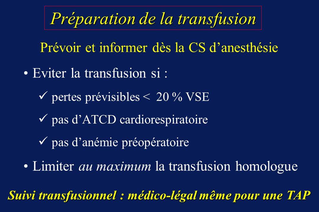 Préparation de la transfusion