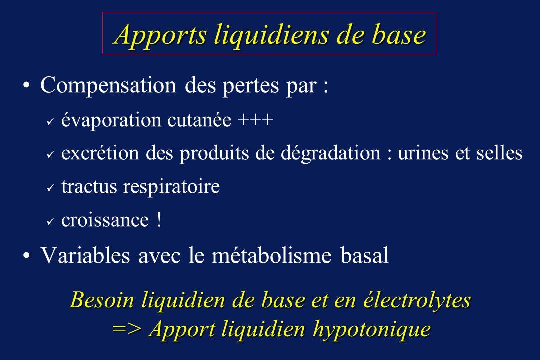 Apports liquidiens de base