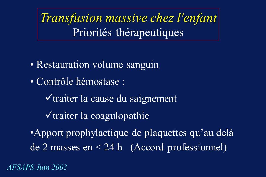 Transfusion massive chez l enfant Priorités thérapeutiques