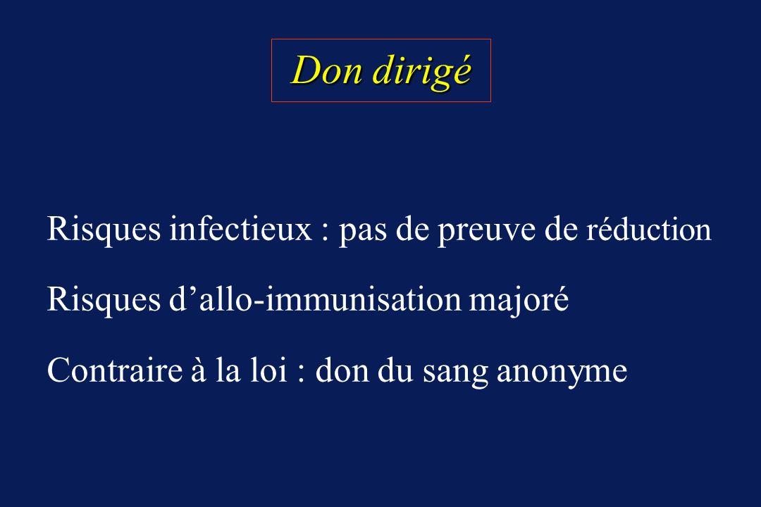 Don dirigé Risques infectieux : pas de preuve de réduction