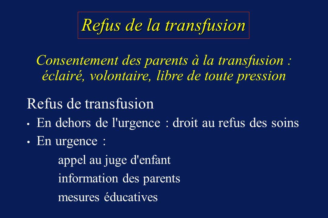 Refus de la transfusion