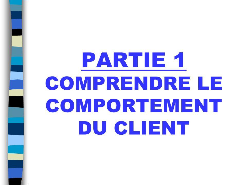 PARTIE 1 COMPRENDRE LE COMPORTEMENT DU CLIENT