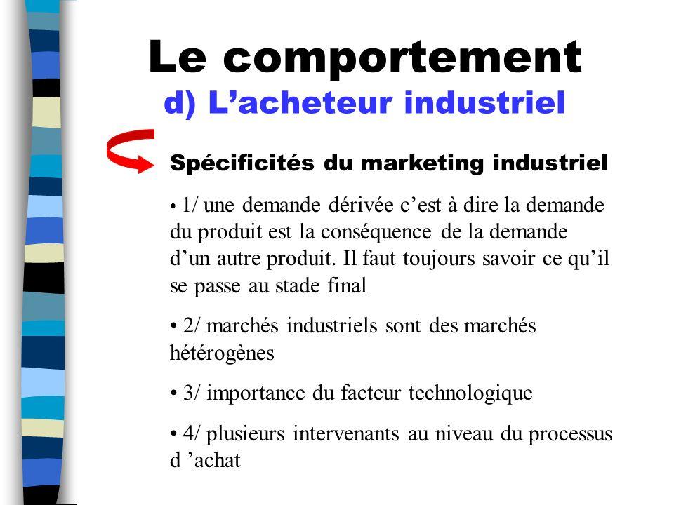 Le comportement d) L'acheteur industriel